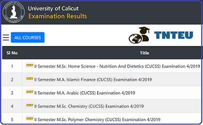 Calicut University BA B.Sc 4th Sem Result 2019