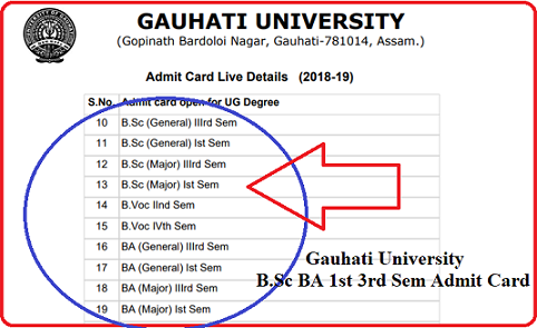 Gauhati University B.Sc BA 1st 3rd Sem Admit card 2019 (General Major)