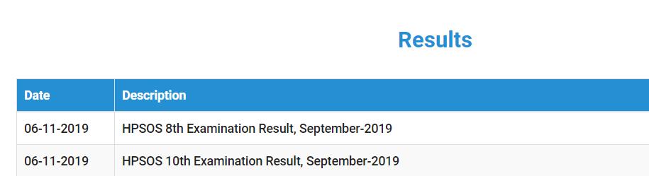HPSOS Results 2019