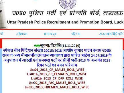 UP Police Constable (GD, PAC, Fireman) 2013 Recruitment Results