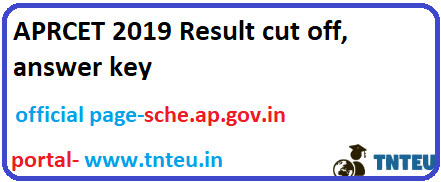 APRCET 2019 result
