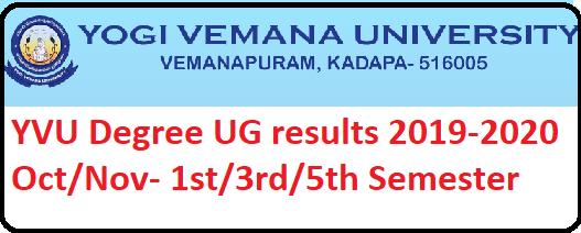 YVU Degree UG results 2019-2020(Oct/Nov) yogi vemana university UG CBCS 1st, 3rd, 5th Sem results manabadi