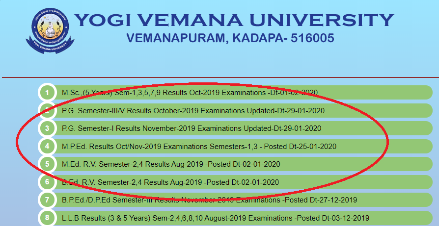 B com first year result 2020