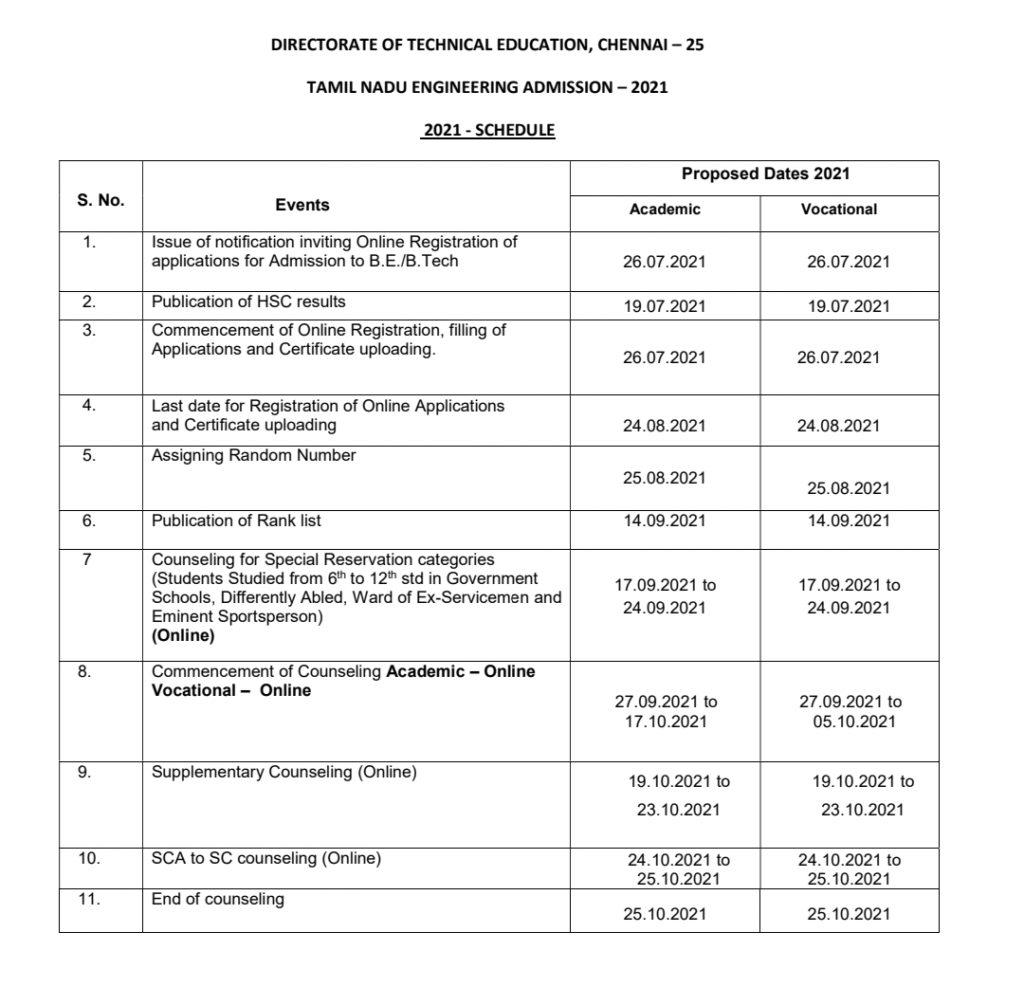 TNEA Rank 2021 PDF Schedule